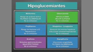 Mellitus complicaciones de diabetes cronicas la microvasculares