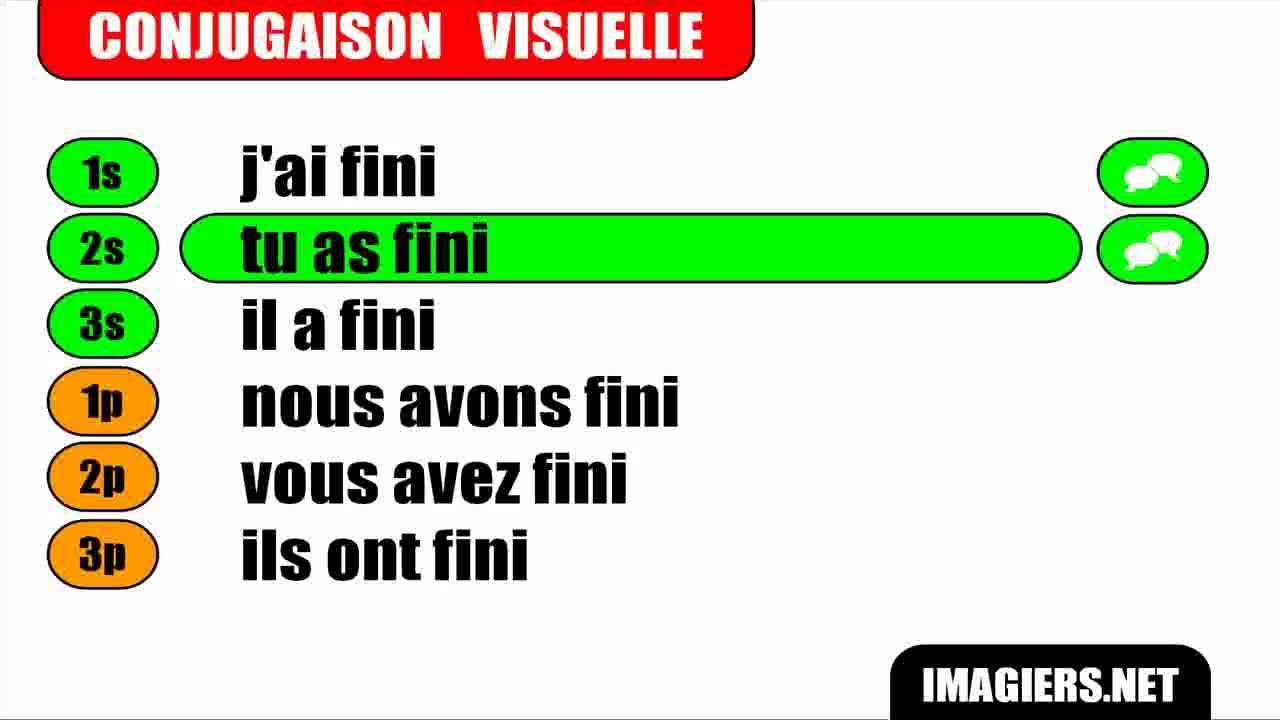 Conjugaison Indicatif Passe Compose Verbe Finir Youtube