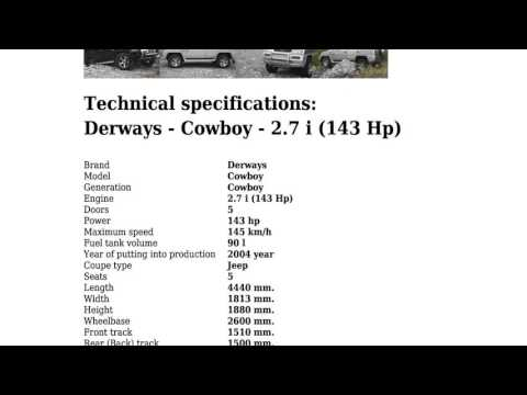 Derways - Cowboy - 2.7 i (143 Hp) - Technical specifications