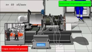 видео Балансировка оборудования в собственных опорах