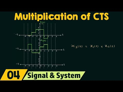 Multiplication of Continuous Time Signals