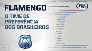 A MAIOR! Um a cada cinco brasileiros é torcedor do Flamengo