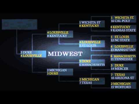 SportsNite NCAA Bracket Special