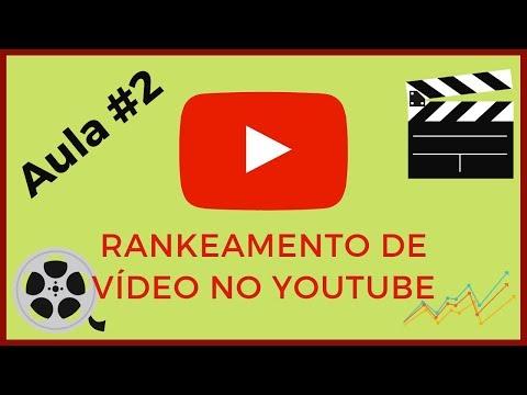 Trafego orgânico no youtube: Planejar o vídeo e criar vídeos sem precisar aparecer