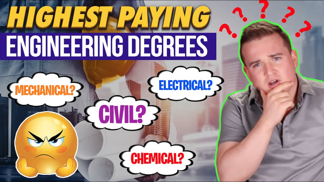Top Ten Highest Paying Engineering Degrees! (2020)