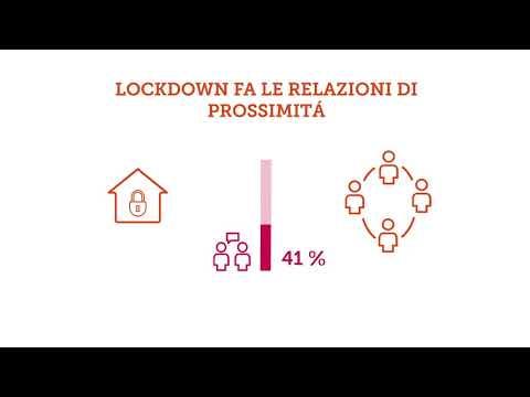 Pillola#3 - Quanti #giovani conoscono il quartiere in cui vivono?