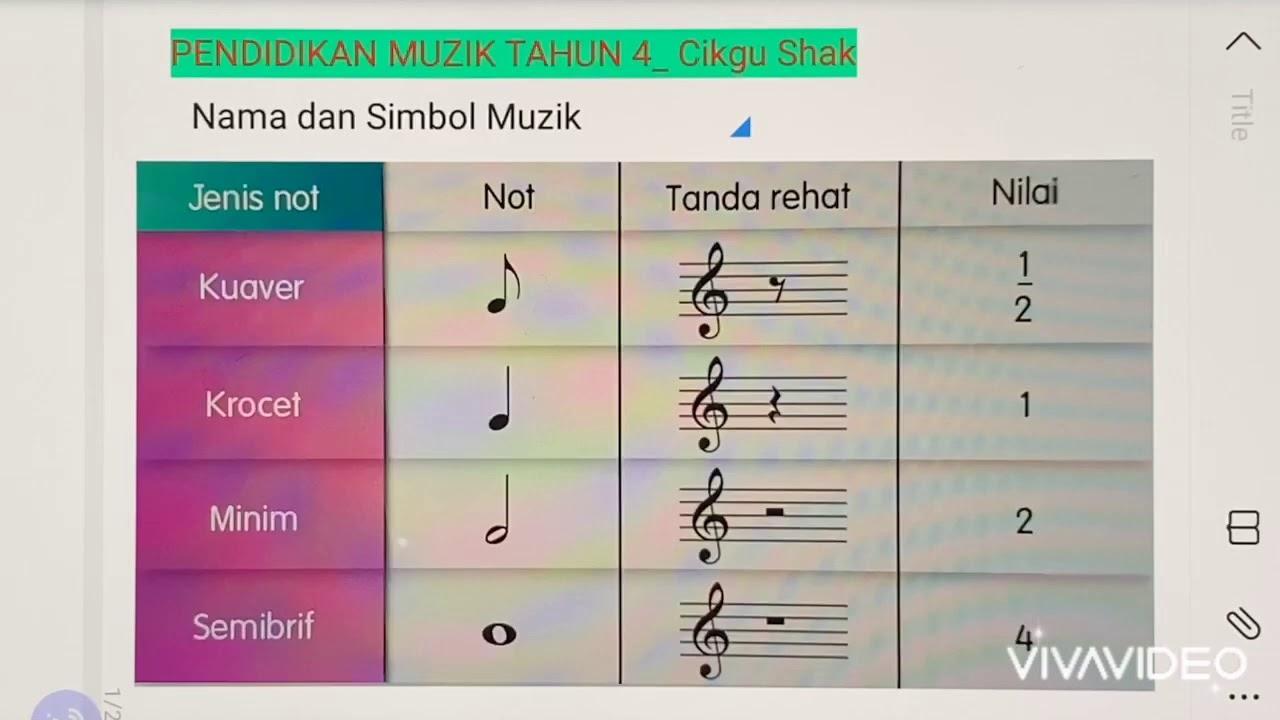 Pendidikan Muzik Tahun 4 Nama Dan Simbol Muzik Youtube