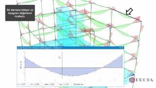 ProtaStructure ile Yapısal Analiz - Analiz Sonuçlarının İncelenmesi