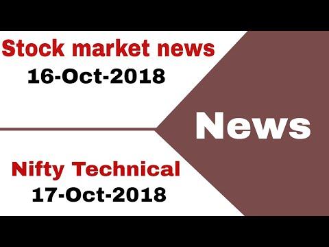 Stock market news - 16-Oct-2018 - Reliance industries, sterlite tech, indiasbull housing 🔥🔥🔥