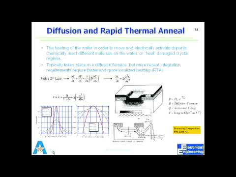 Lecture 6: Overview of SIlicon Processes/ Oxidation Pt-2