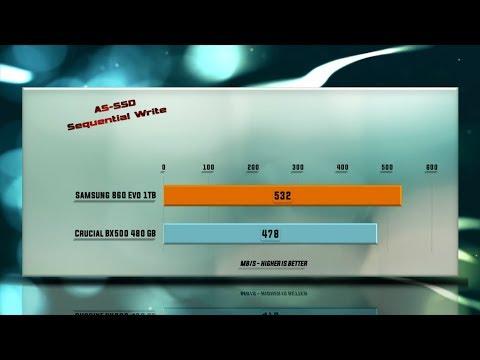 Samsung 860 EVO vs Crucial BX500 Benchmarks | 11 Tests