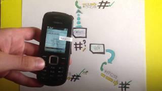 Sim Card:  Cómo conocer el número de sim