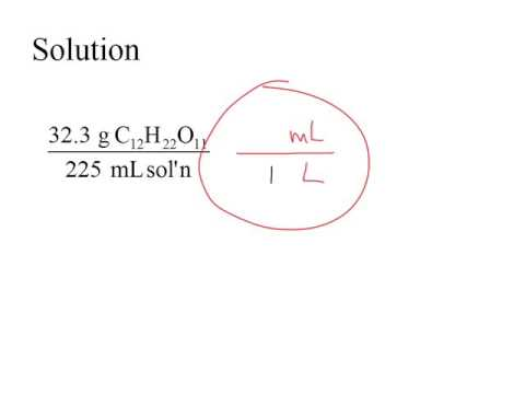 CHM122 Solution Concentration