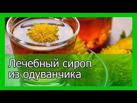 Таблетки от кашля Термопсол: инструкция по применению