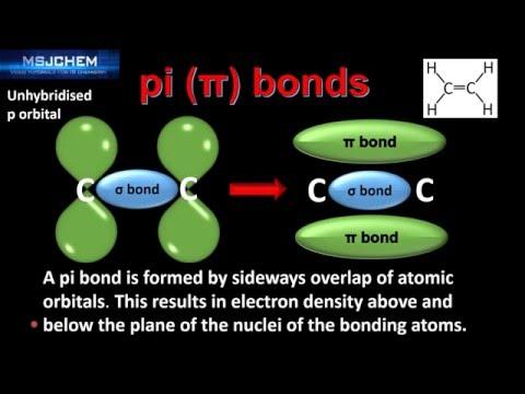 14.1 sigma and pi bonds (HL)