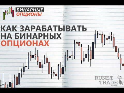 Как торговать на бинарных опционах | Как заработать на бинарных опционах?