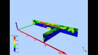 Pseudo 3D Electrical resistivity tomography (ERT) investigation of a sinkhole