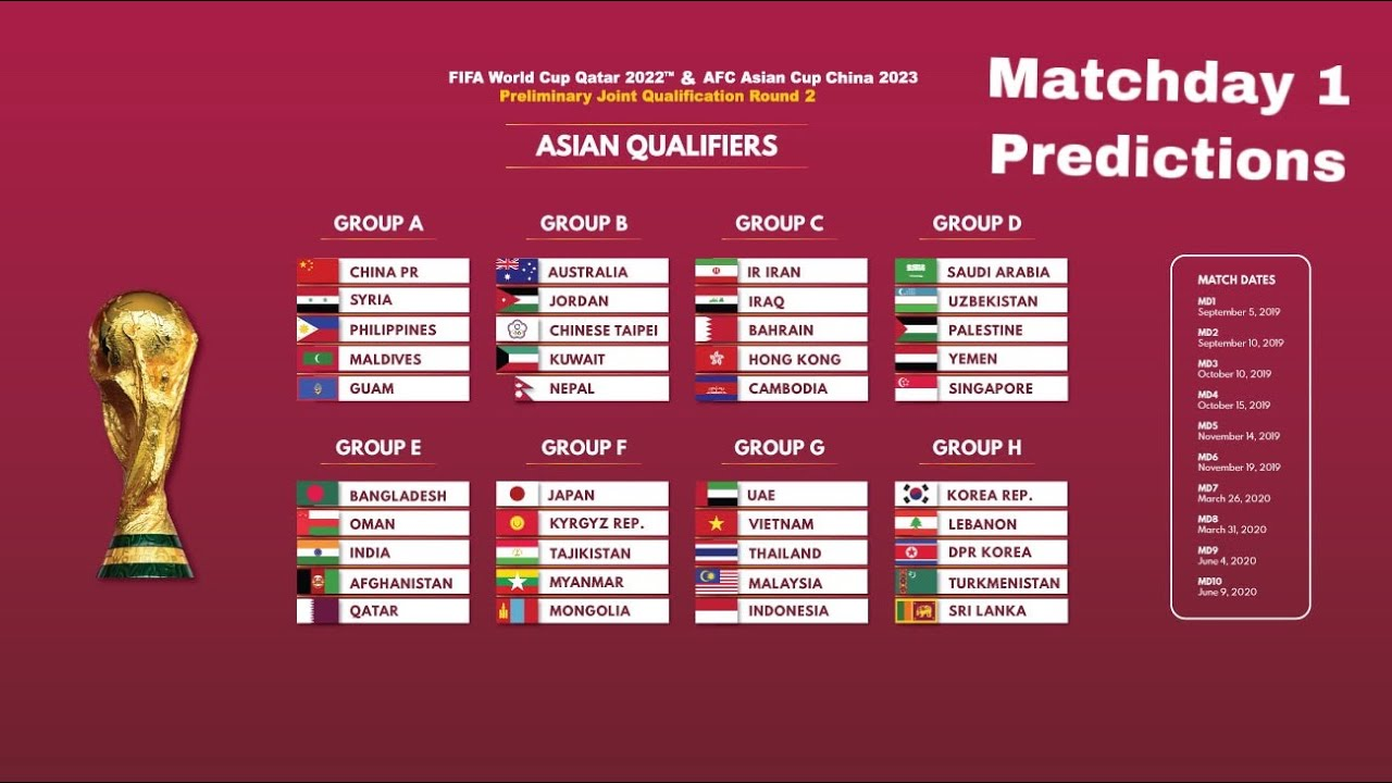 Afc 2nd Round Matchday 1 2022 Fifa World Cup Qualifiers Predictions Youtube