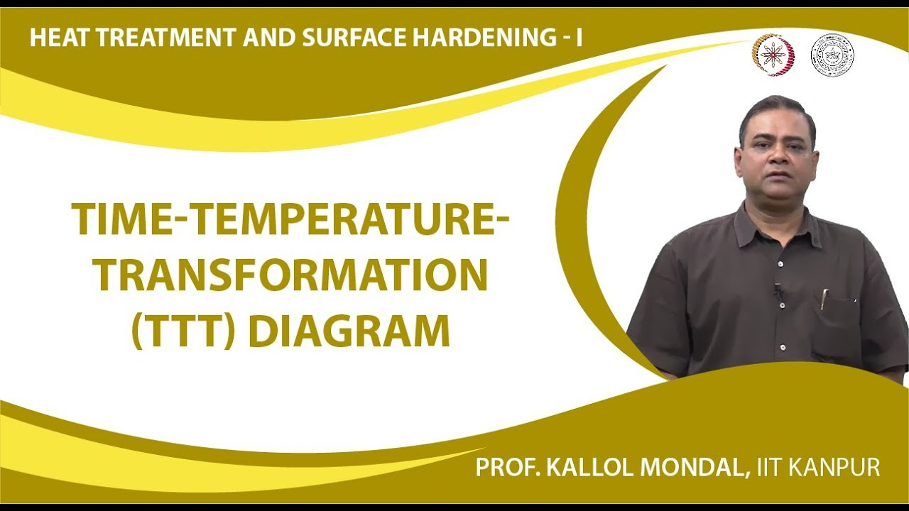 Time temperature transformation ttt diagram youtube time temperature transformation ttt diagram ccuart Image collections