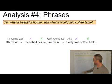 Syntax - The Formal Analysis of Sentences (VLC Series #4)