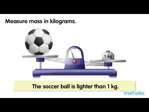 Measuring Mass in Kilograms