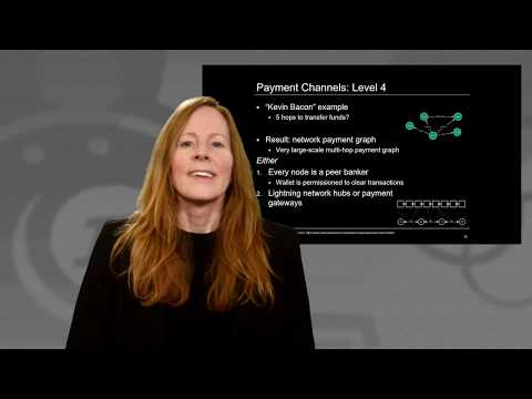 Blockchain Payment Channels (long: economic impact)