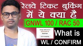 Mean of Railway Waiting List Number GNWL 50/ WL 30, RLWL 80/ WL 52