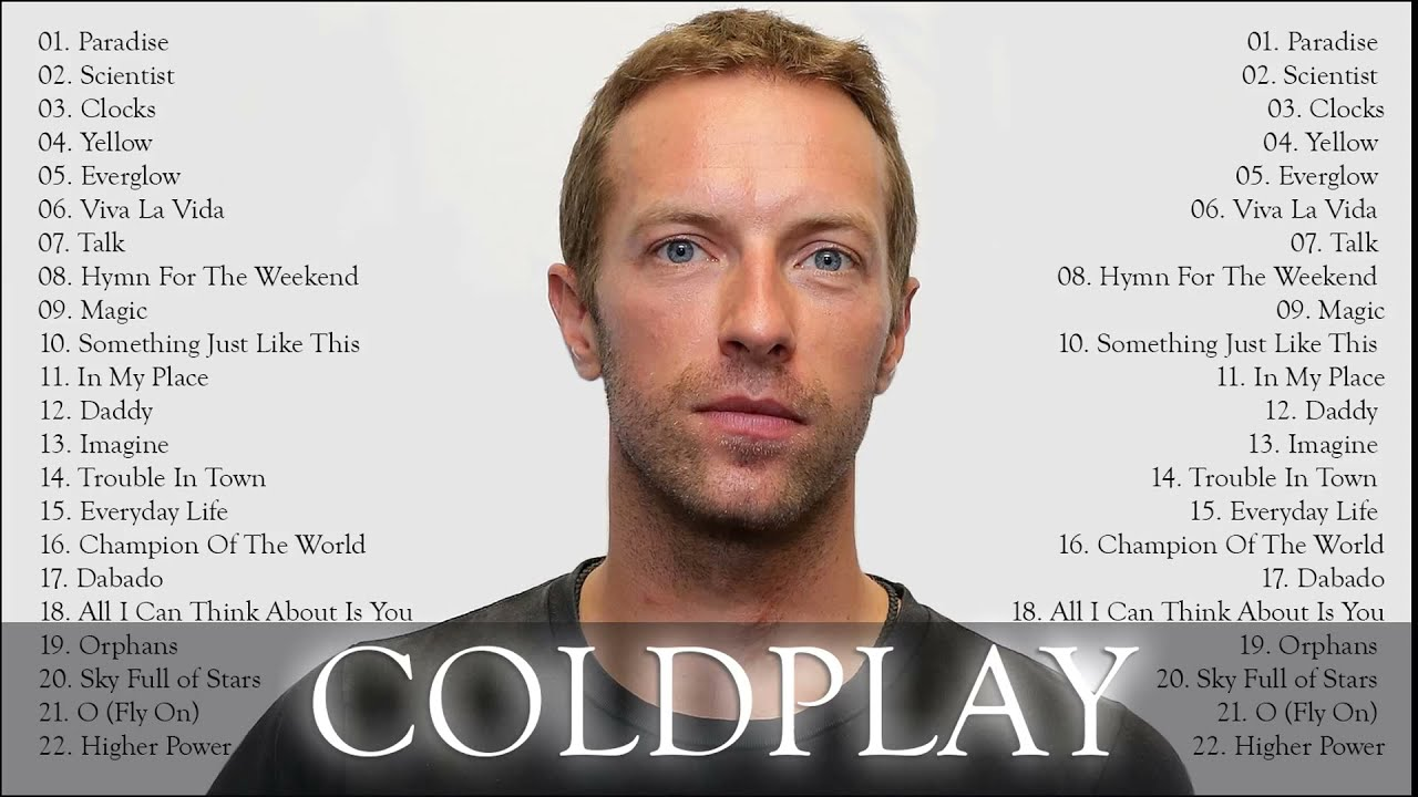 The Best Songs Of ColdPlay 2021 - Coldplay Greatest Hits Playlist 2021