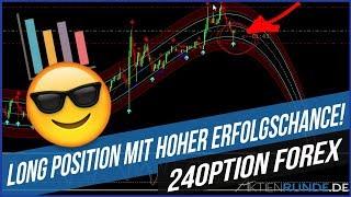 24Option Forex: Long Position mit hoher Erfolgschance!