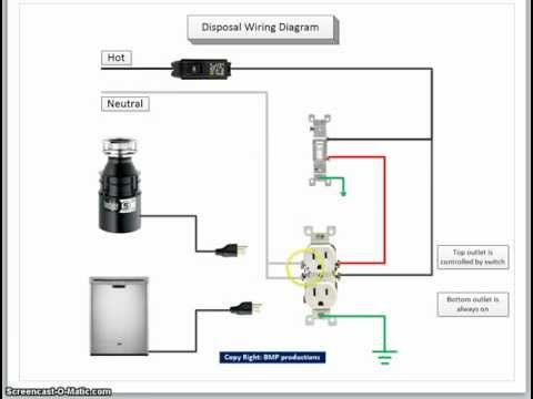 140  sc 1 st  YouTube : wiring for garbage disposal - yogabreezes.com