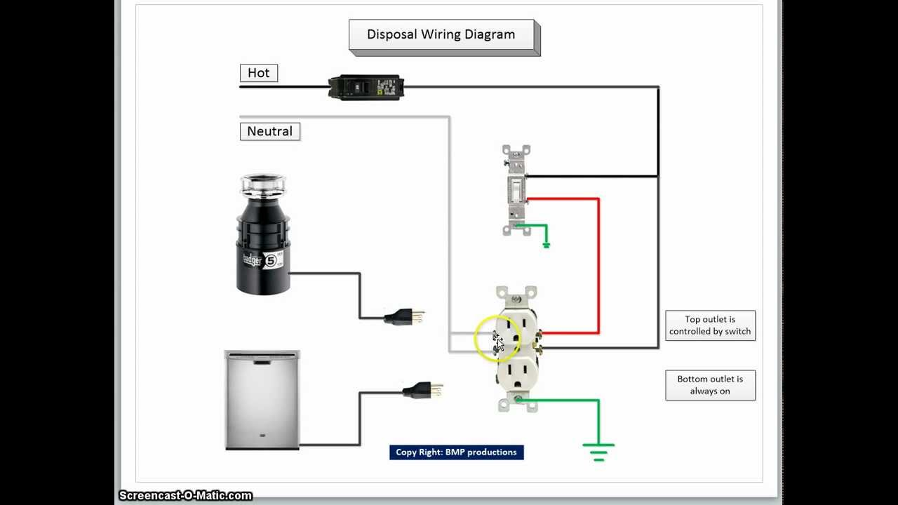 maxresdefault disposal wiring diagram youtube how to wire a switch off an outlet diagram at bayanpartner.co