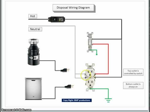 sddefault kayak disposal wiring diagram wiring diagram for dishwasher and garbage disposal at bayanpartner.co