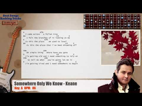 Somewhere Only We Know - Keane Guitar Backing Track With Chords And Lyrics