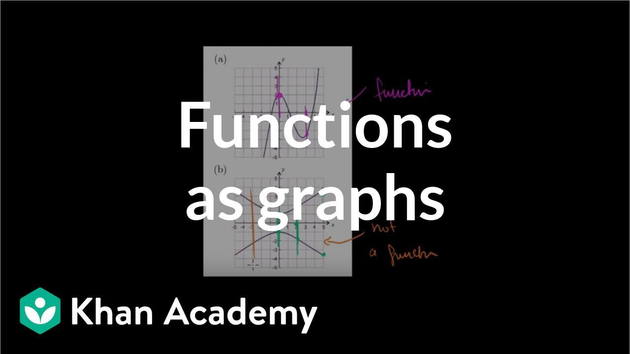 Functions As Graphs Functions And Their Graphs Algebra Ii Khan Academy