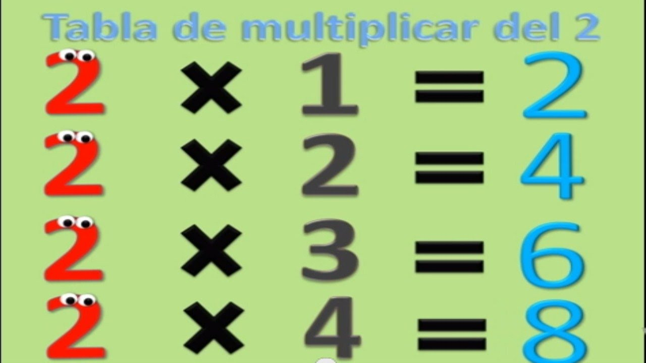 Multiplication Table Number 2 In Spanish For Children