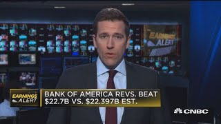 Bank of America revenue, EPS beat estimates