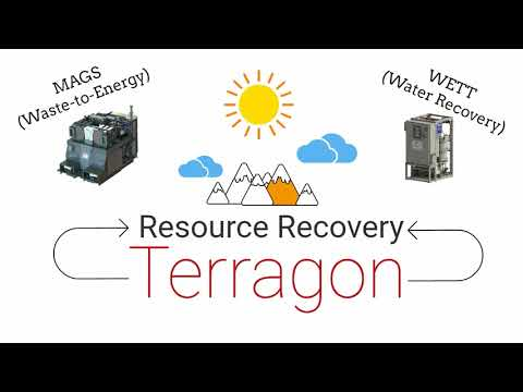 Terragon Environmental Technologies' application video - 2018 GLOBE Climate Leadership Awards
