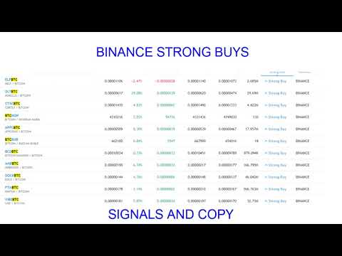 July 21st 2020  - Cryptocurrency Charts (Bitcoin - 1 Day)