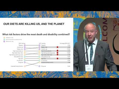 Session 3 - 4th World Congress On Agroforestry