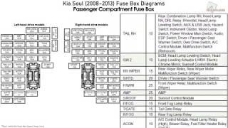 kia soul (2008-2013) fuse box diagrams - youtube  youtube