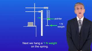 GCSE Physics (9-1) Required Practical: Stretching a Spring