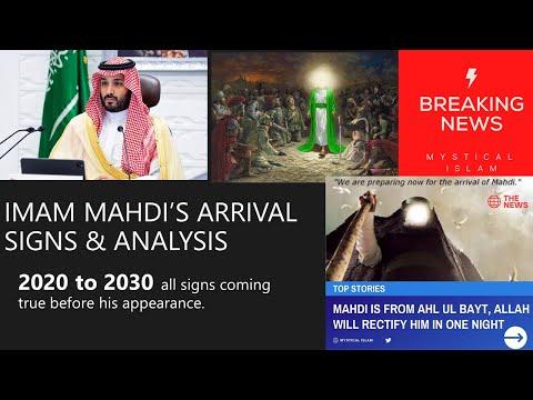 Imam Mahdi's arrival : Signs & Analysis