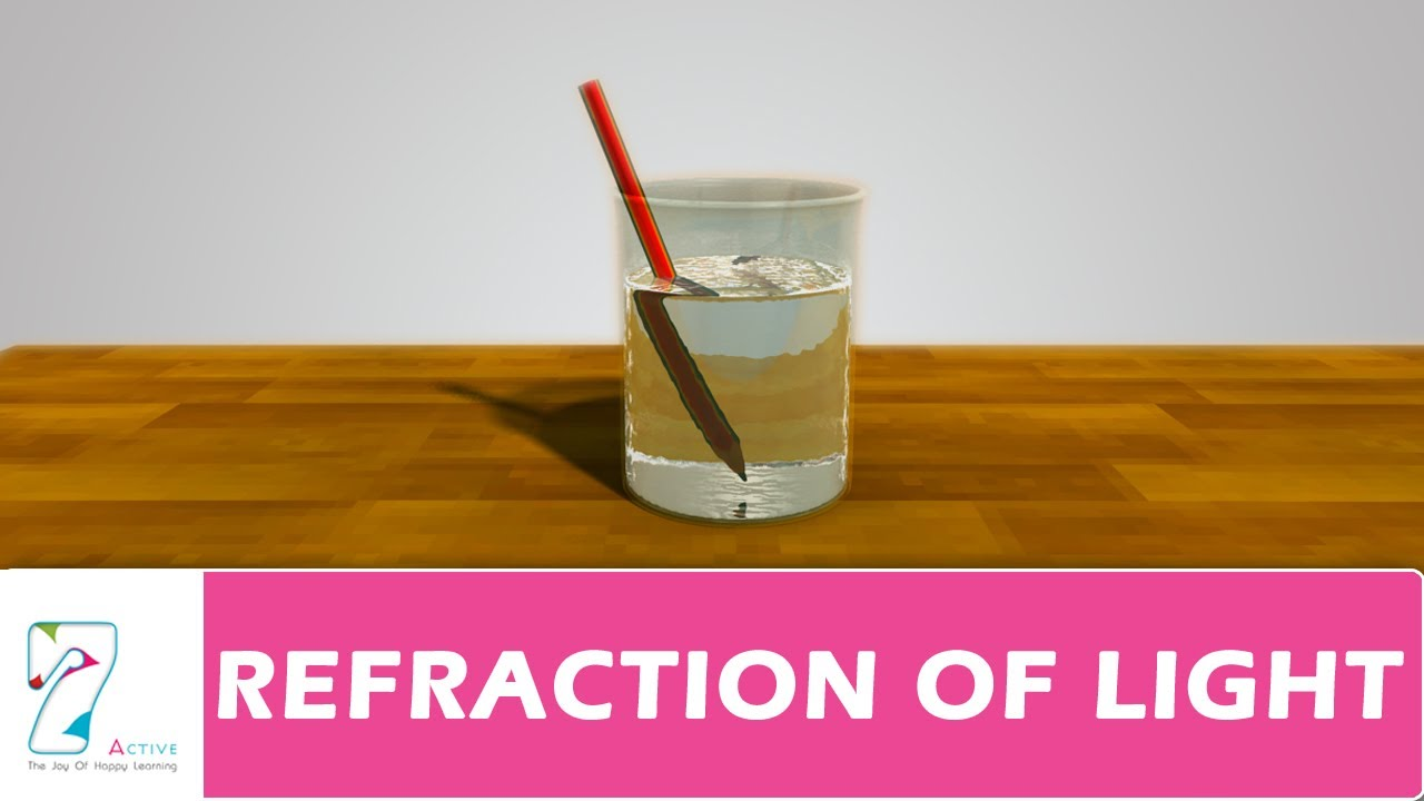 Refraction Definition