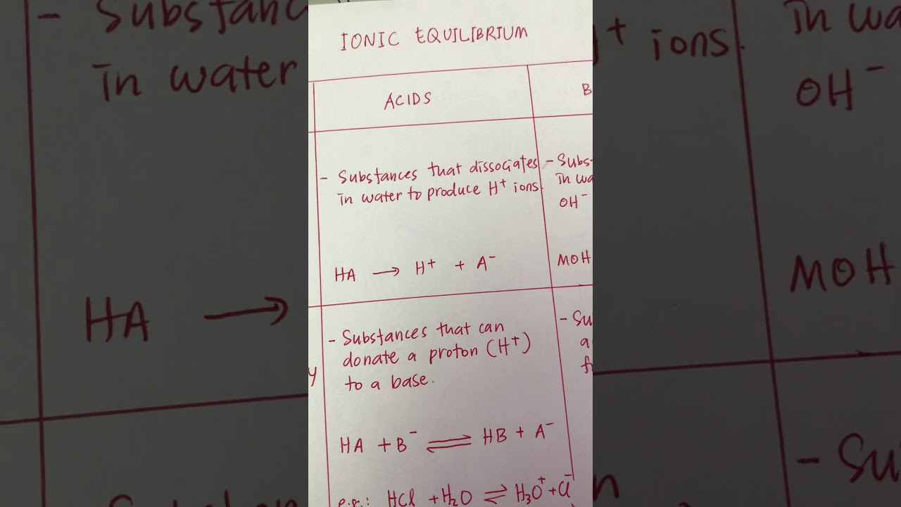 Acids and Bases   YouTube