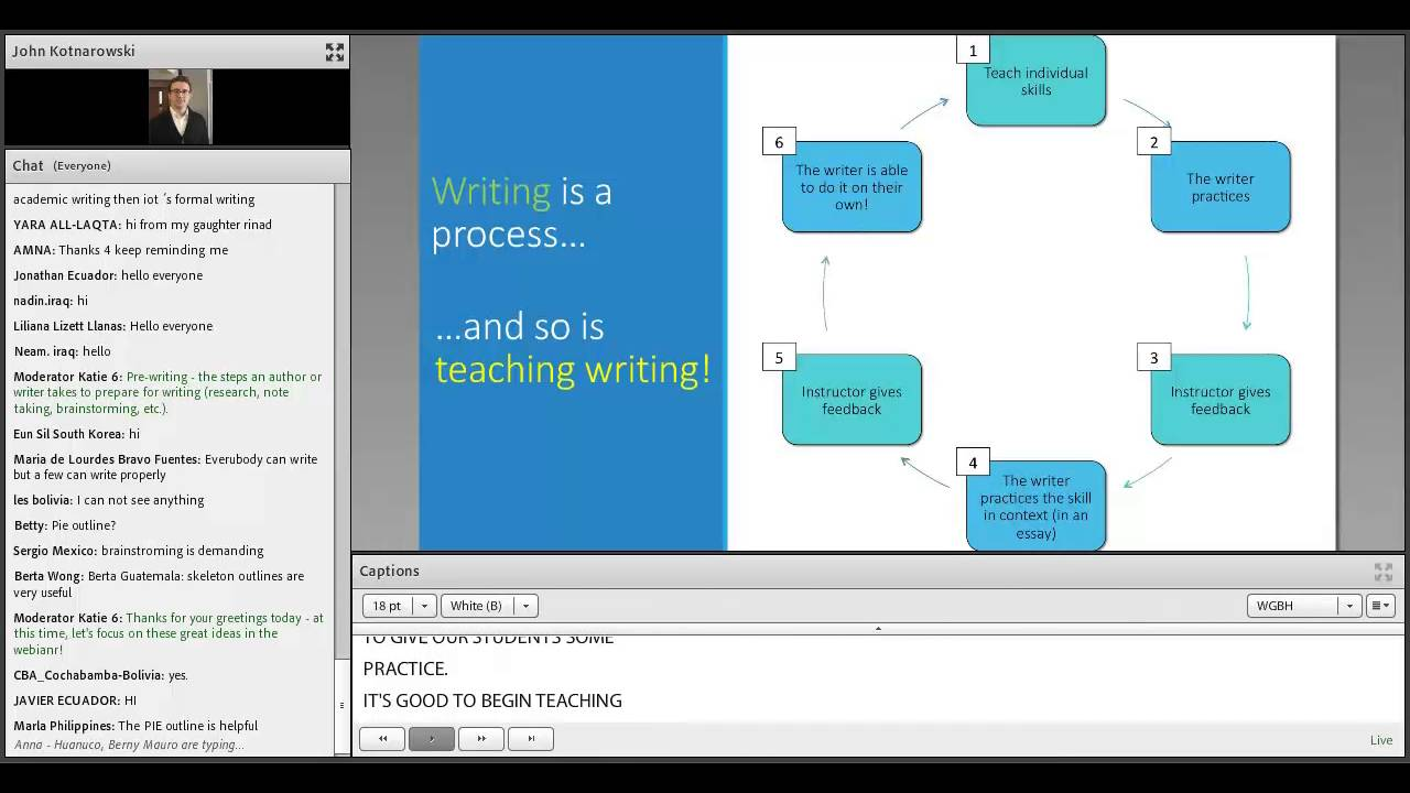 Essay on teaching strategies