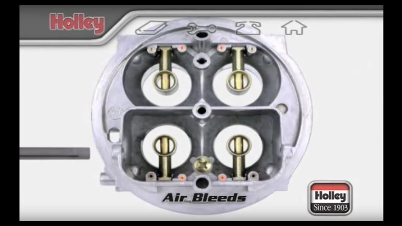 hight resolution of holley air bleed system