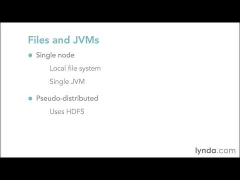 011 Exploring Hadoop Distributed File System HDFS and other file systems