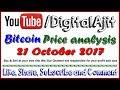 Bitcoin price update 21 October 2017