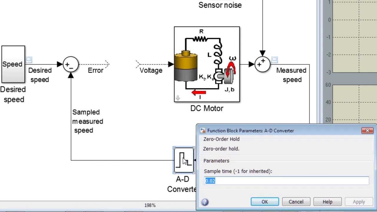 pid controller design for a dc motor youtube