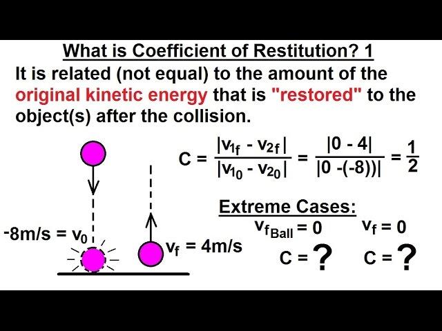 Physics Mechanics Momentum 1 Of 9 What Is Coefficient Of